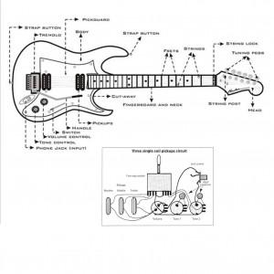 productdiagram